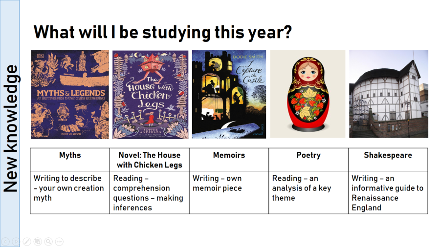 What will I be studying this year