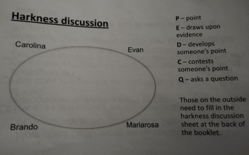 Harkness discussion